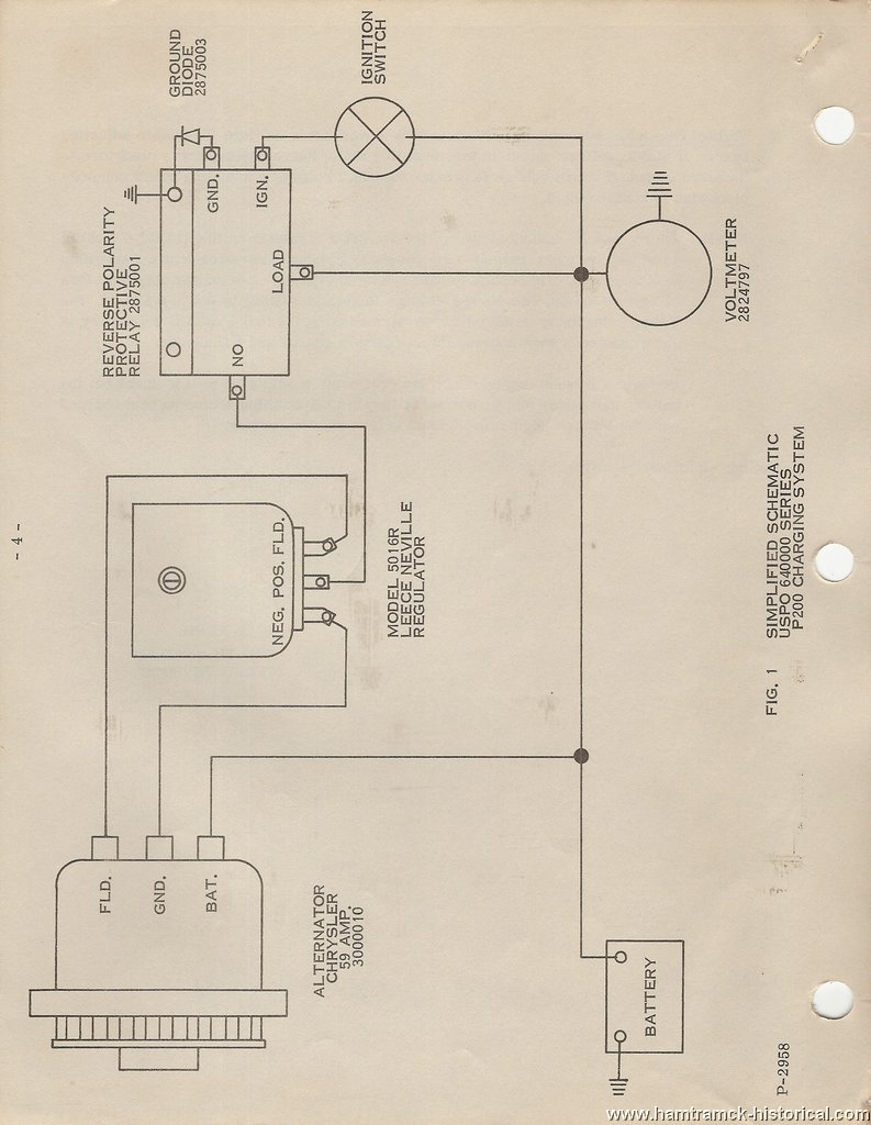 The 1970 Hamtramck Registry 1967 Dodge Model Tsbs Index Page P200 Wiring Diagram 67dt
