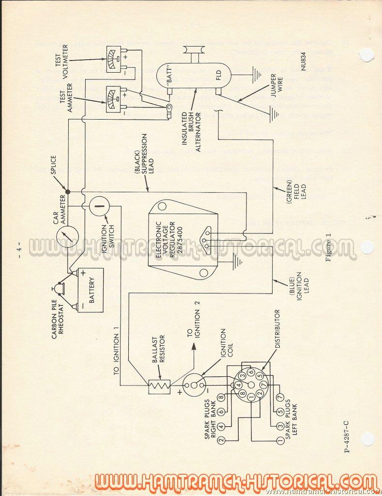 Großartig 1969 Roadrunner Schaltplan Zeitgenössisch - Elektrische ...