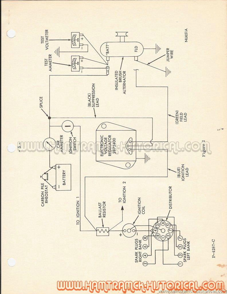 Schön 1969 Roadrunner Schaltplan Zeitgenössisch - Der Schaltplan ...