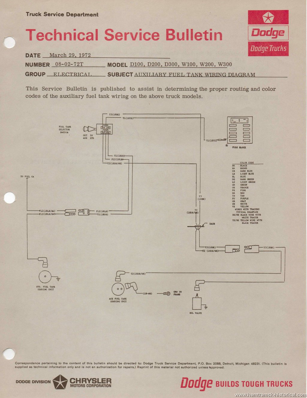 1970 Dodge Challenger Wiring Diagram 1974 Dodge Dart Wiring Diagram