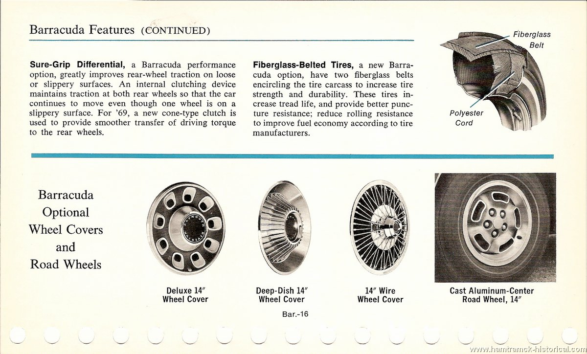 Correct wheel options for 69 Barracuda? | For A Bodies Only Mopar Forum