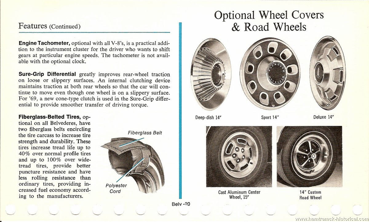 Do You Know Your Vintage Factory and Aftermarket Mag Wheels ...