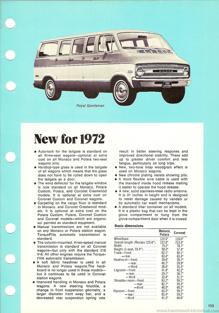 The 1970 Hamtramck Registry - 1972 Dodge Dealership Data Book