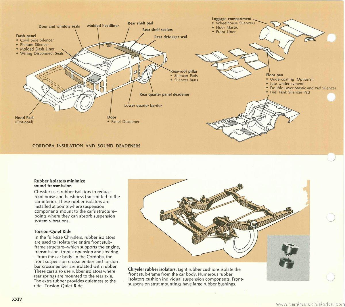Wiring Diagram 1976 Chrysler Cordoba Engine Compartment Wiring