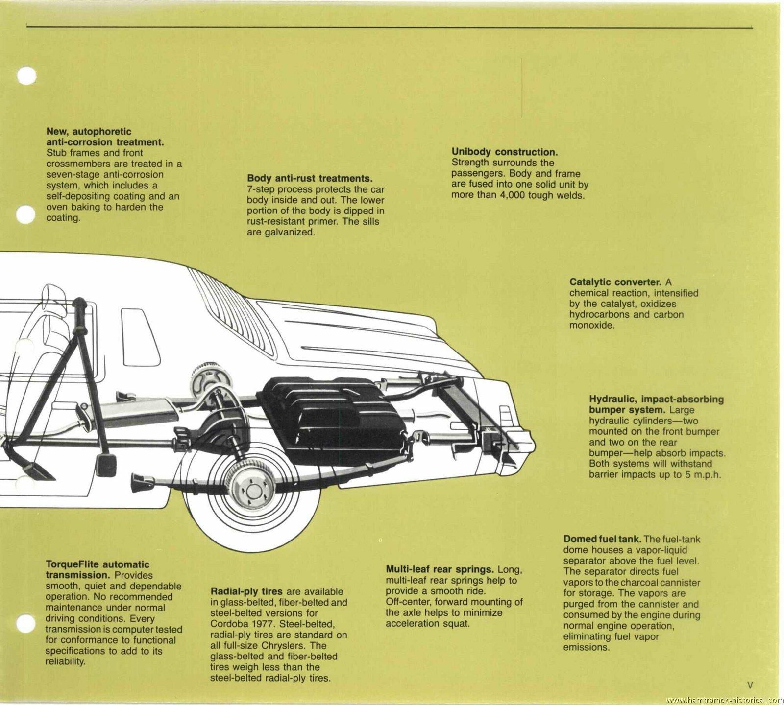 The 1970 Hamtramck Registry 1977 Chrysler Dealership Data Book Cordoba Wiring Diagram Image 77 Engineering 0003