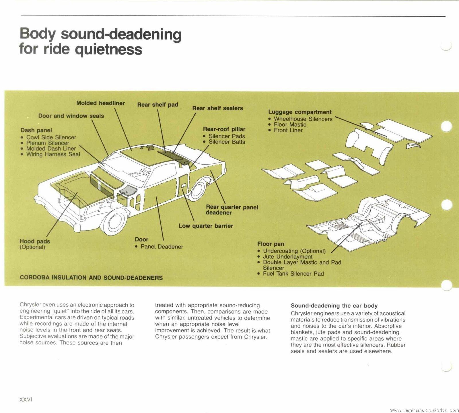 The 1970 Hamtramck Registry 1977 Chrysler Dealership Data Book Cordoba Wiring Diagram Image 77 Engineering 0024