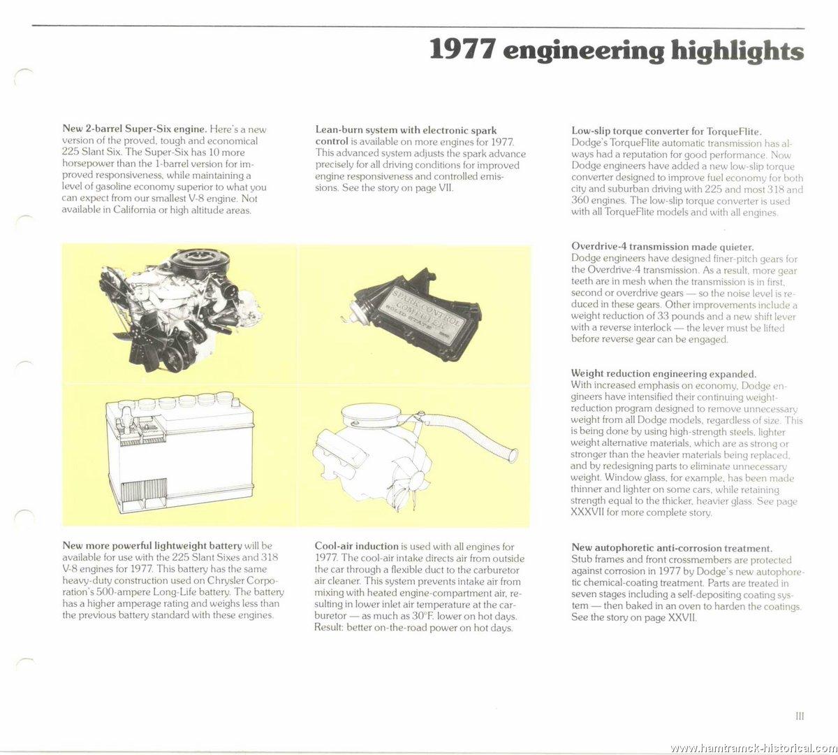 The 1970 Hamtramck Registry - 1977 Dodge Dealership Data