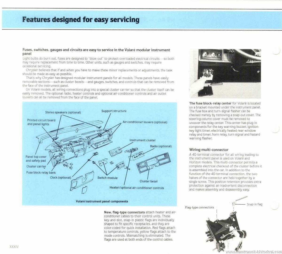 The 1970 Hamtramck Registry 1979 Plymouth Dealership Data Book Horizon Fuse Box Diagram Image 79 Engineering 0032