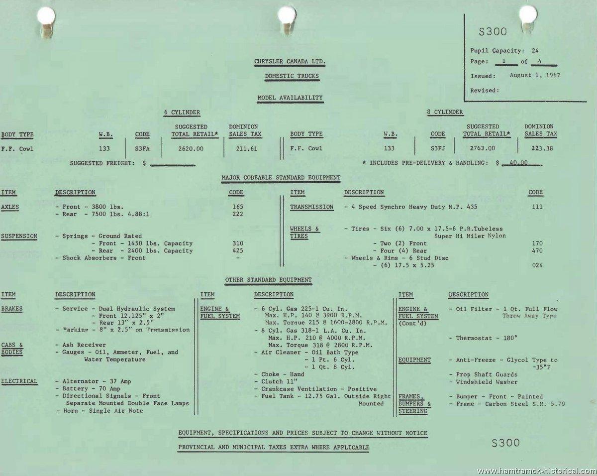 The 1970 Hamtramck Registry - 1968 Canadian Fleet Buyers