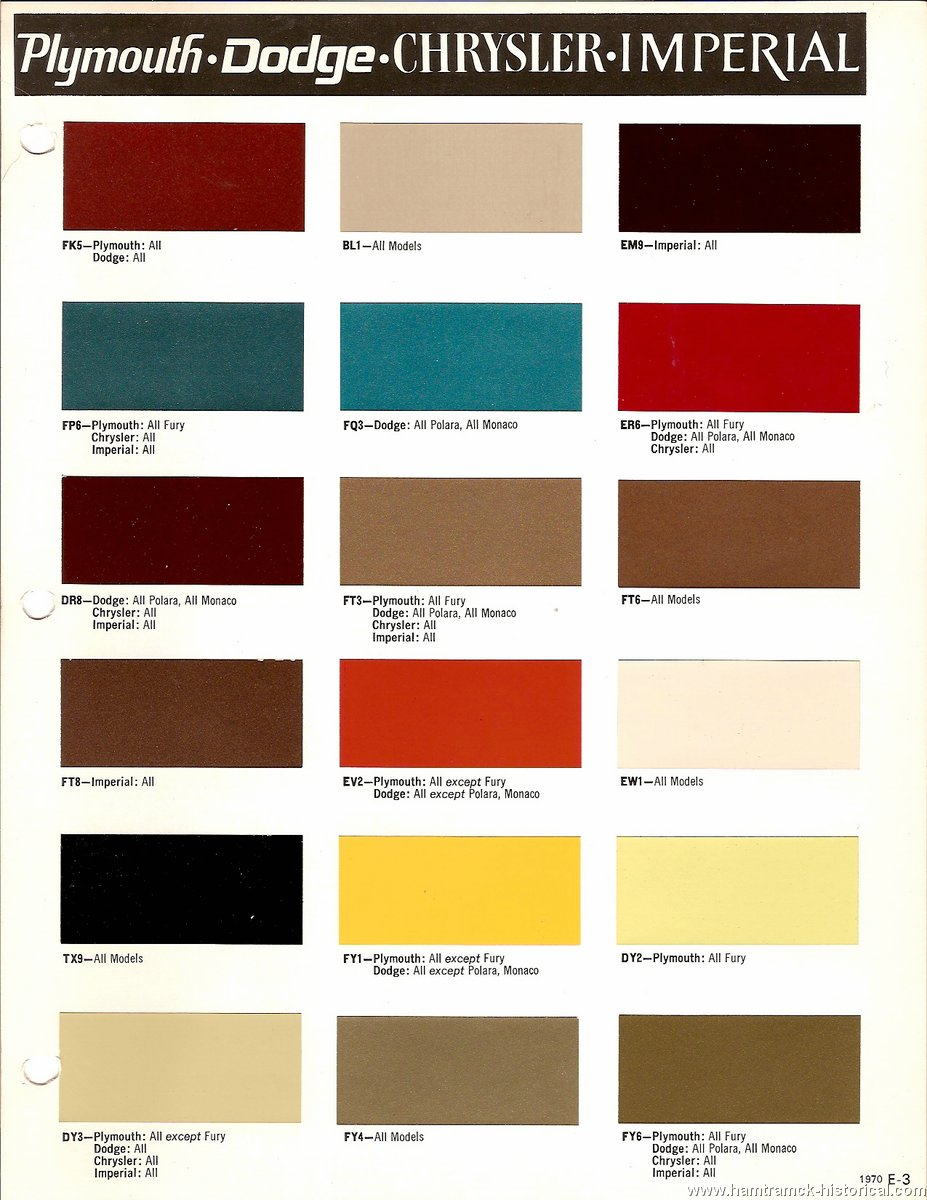 ideas for mobile home decorating 1973 html with Mopar Colors on Listing v1128729 2450 Cornwall Avenue Vancouver V6k 1b8 further Mopar Colors additionally Park Model Homes likewise Sovereign Homes Floor Plans also A Must See Tri Level Remodel.