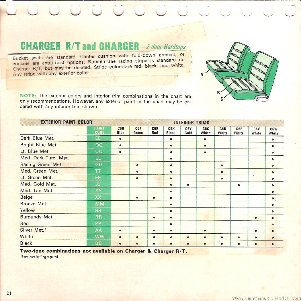 The 1970 Hamtramck Registry 1968 Dodge Color Amp Trim Book
