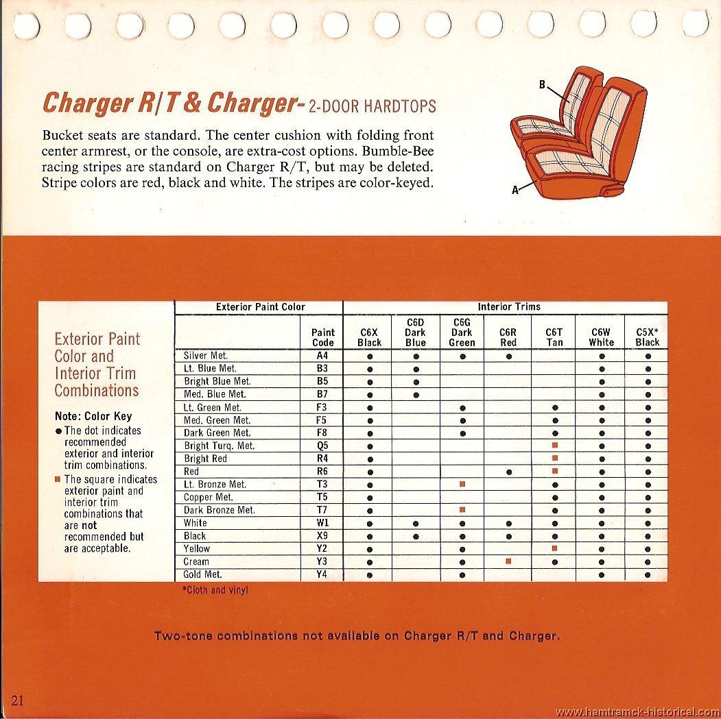 The 1970 Hamtramck Registry - 1969 Dodge Color & Trim Book