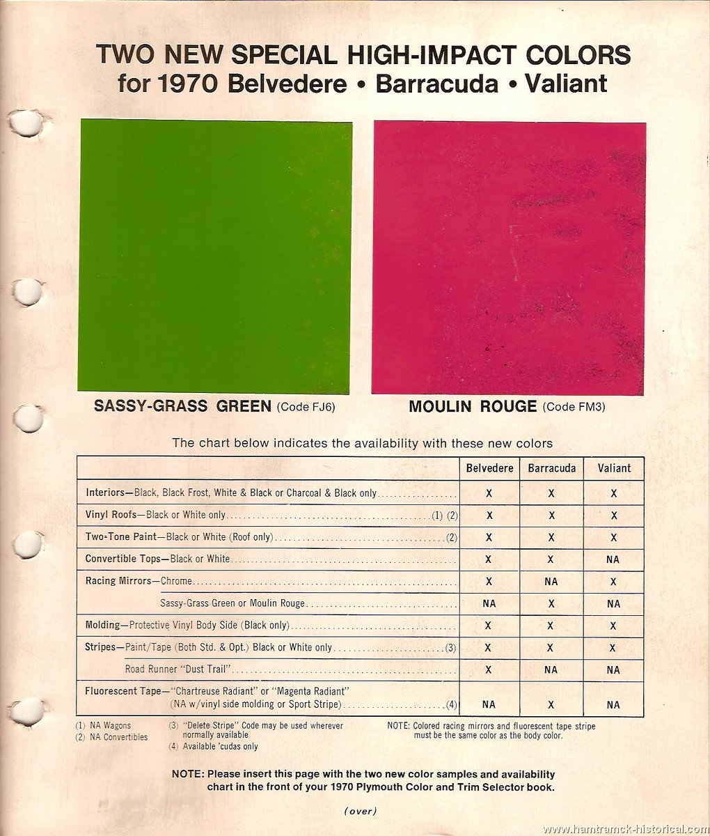 The 1970 Hamtramck Registry Plymouth Color Trim Book 2014 Ford Paint Chart Image 70 Preview0007