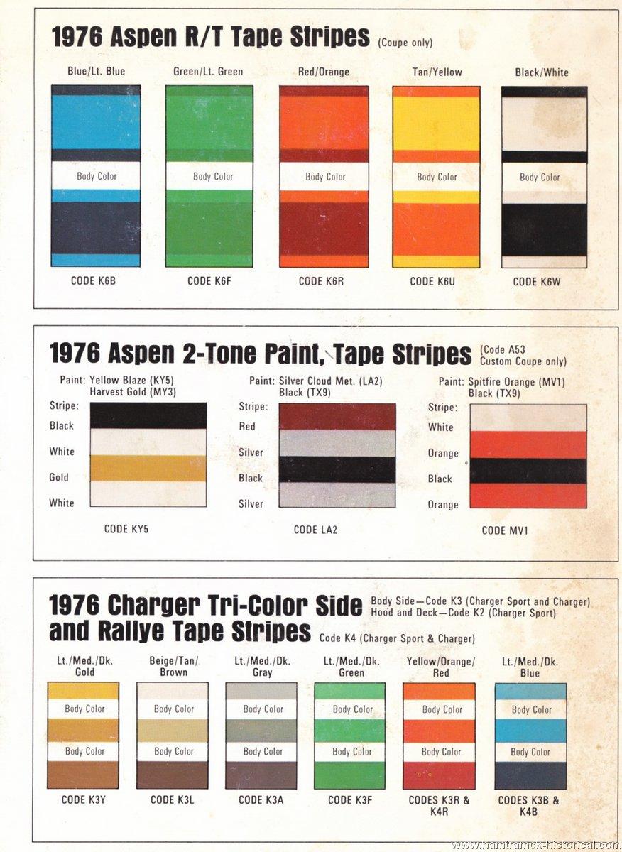 Rattletrap Car Coloring Pages : Dodge aspen r t page