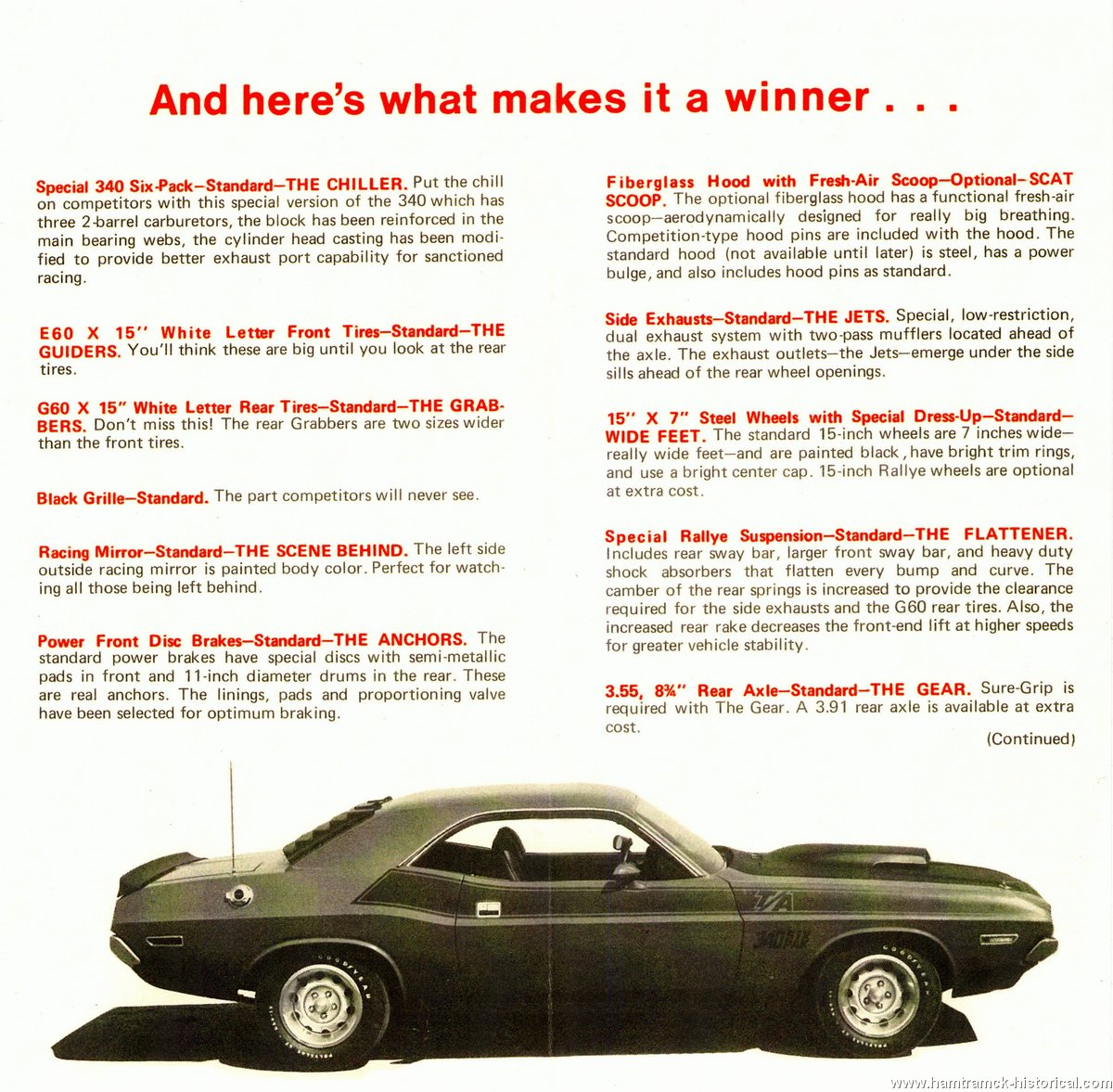 The 1970 Hamtramck Registry - 1970 Challenger T/A and AAR Vintage