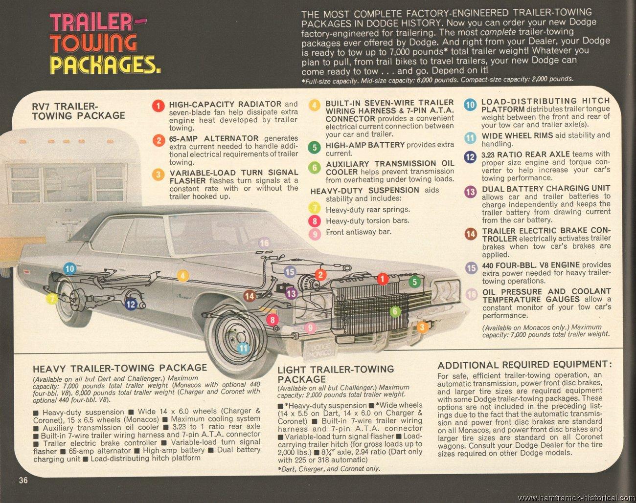 The 1970 Hamtramck Registry 1974 Dodge Brochure Vintage Wiring Harness